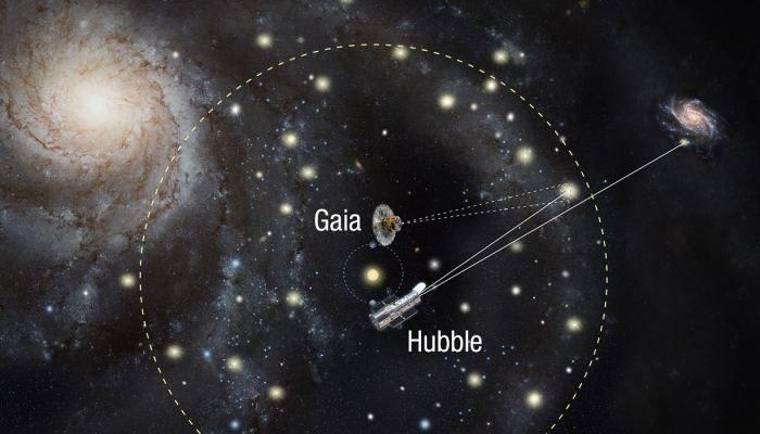 Изучение галактики при помощи Gaia и Hubble.