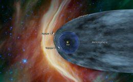 Voyager 1 Voyager 2 нахождение