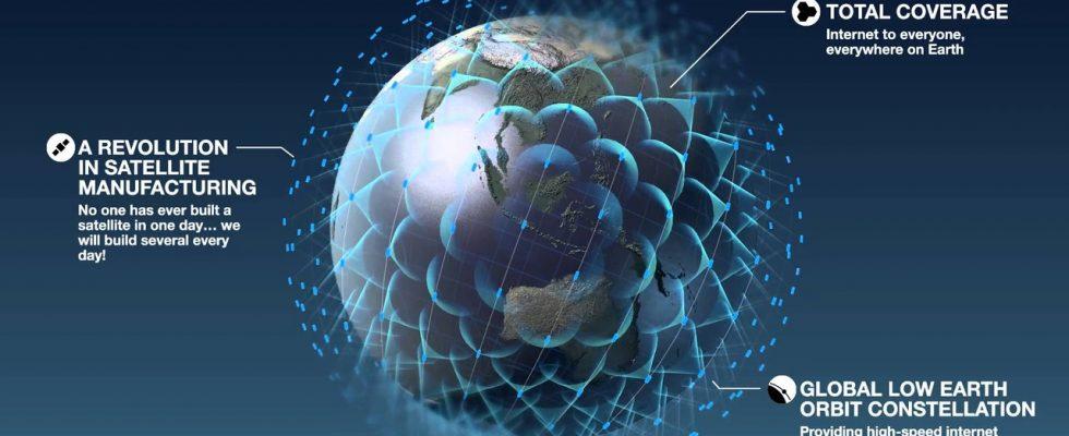 Спутниковая группировка OneWeb