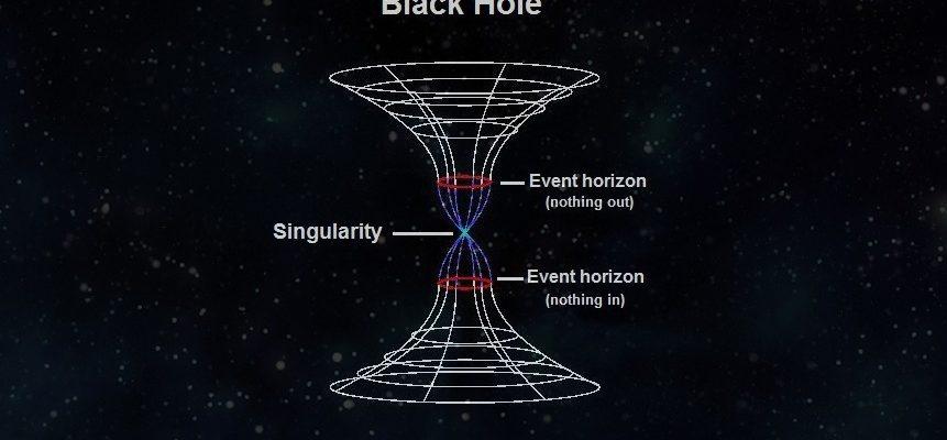 Строение чёрной дыры