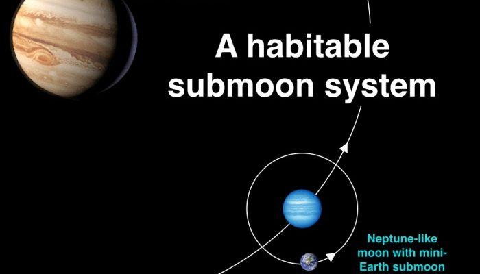 планеты со спутником
