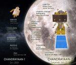 Сравнительная инфографика миссий Chandrayaan-1 и будущей Chandrayaan-2
