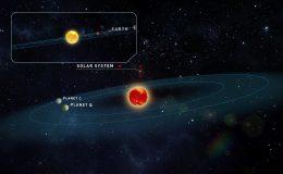 система звезды Teegarden