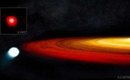 изображение системы чёрной дыры в галактике GSN 069.