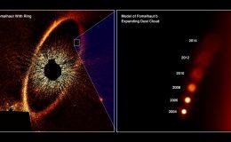 расширения пылевого облака в системе звезды Фомальгаут