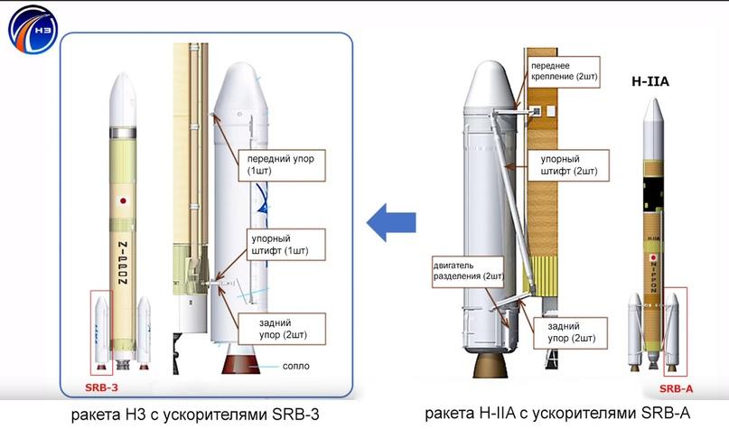 Сравнения схем крепления ускорителей на ракетах H3 и H-IIA. JAXA