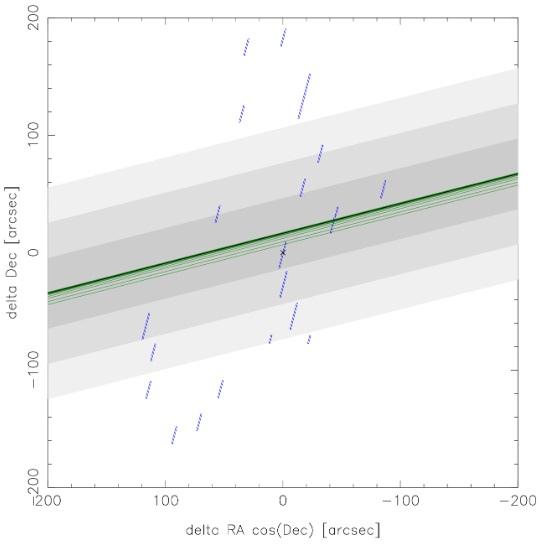 Траектория обломков Бриз-М в момент вспышки